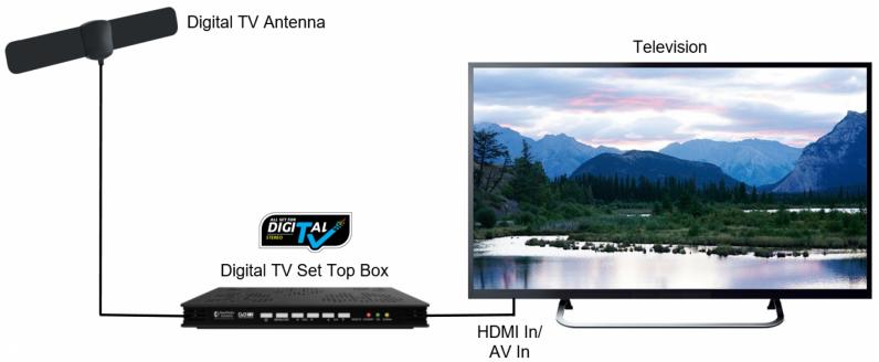 banner_digital_tv.png